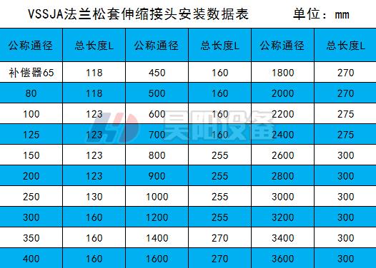 VSSJA法兰松套伸缩接头安装数据表.png