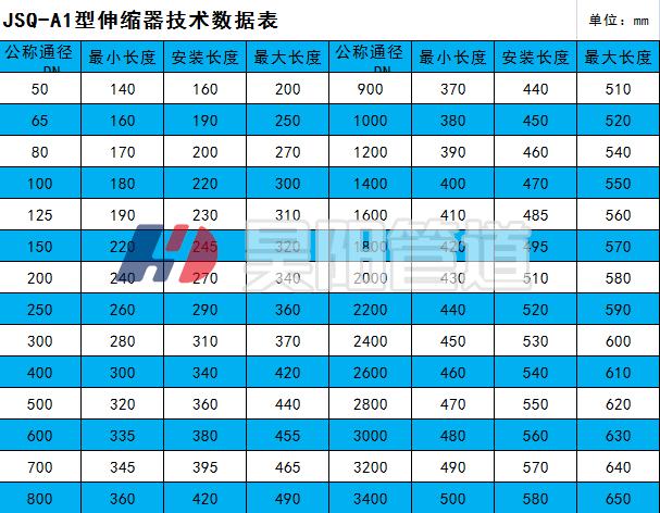 JSQ-A1型伸缩器技术数据表.png